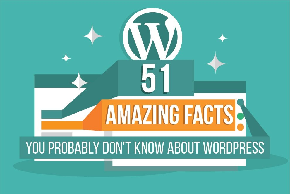 51 facts about wordpress